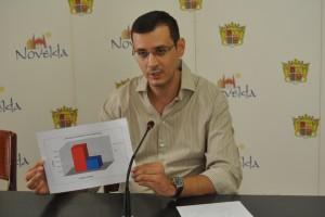 Ayuntamiento de Novelda DSC_0736-300x200 La concejalía de Nuevas Tecnologías reduce un 60% el coste del servicio de fotocopiadoras en el Ayuntamiento