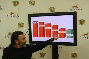 Ayuntamiento de Novelda IMG_7205-ayto-300x200 El Ayuntamiento de Novelda reduce su deuda en 18,3 millones de euros